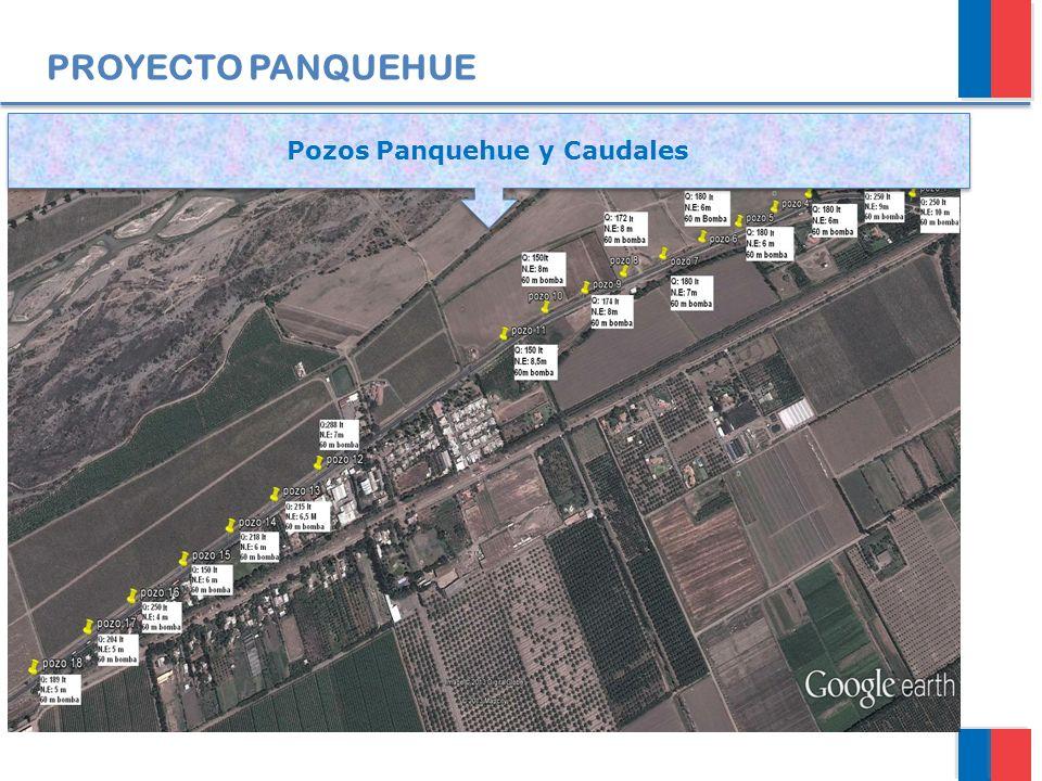 Pozos Panquehue y Caudales