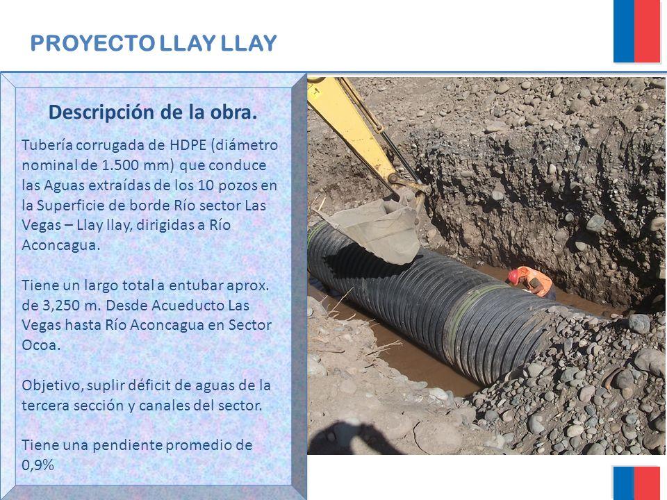 PROYECTO LLAY LLAY Descripción de la obra.