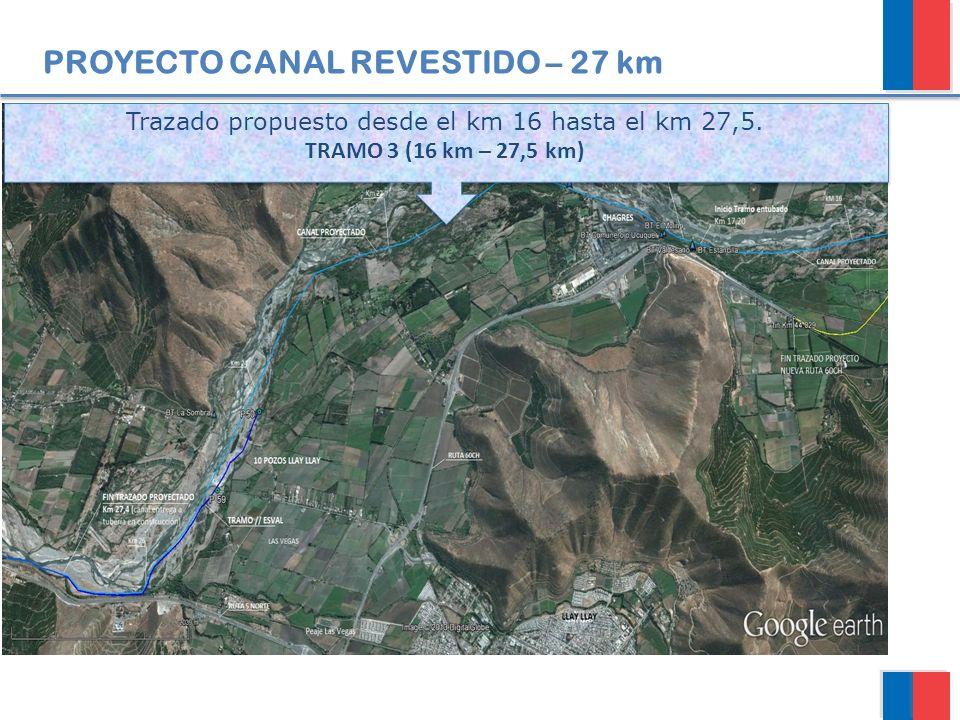 Trazado propuesto desde el km 16 hasta el km 27,5.