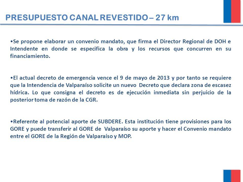 PRESUPUESTO CANAL REVESTIDO – 27 km