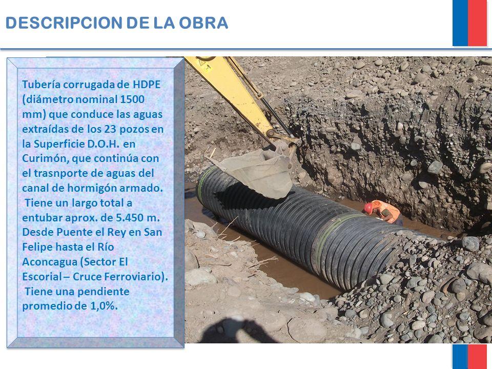 DESCRIPCION DE LA OBRA PROYECTO PANQUEHUE