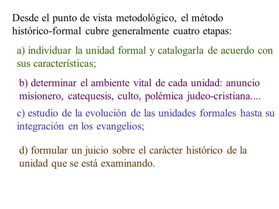 Desde el punto de vista metodológico, el método histórico-formal cubre generalmente cuatro etapas: