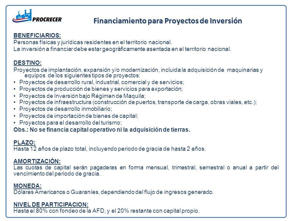 Financiamiento para Proyectos de Inversión