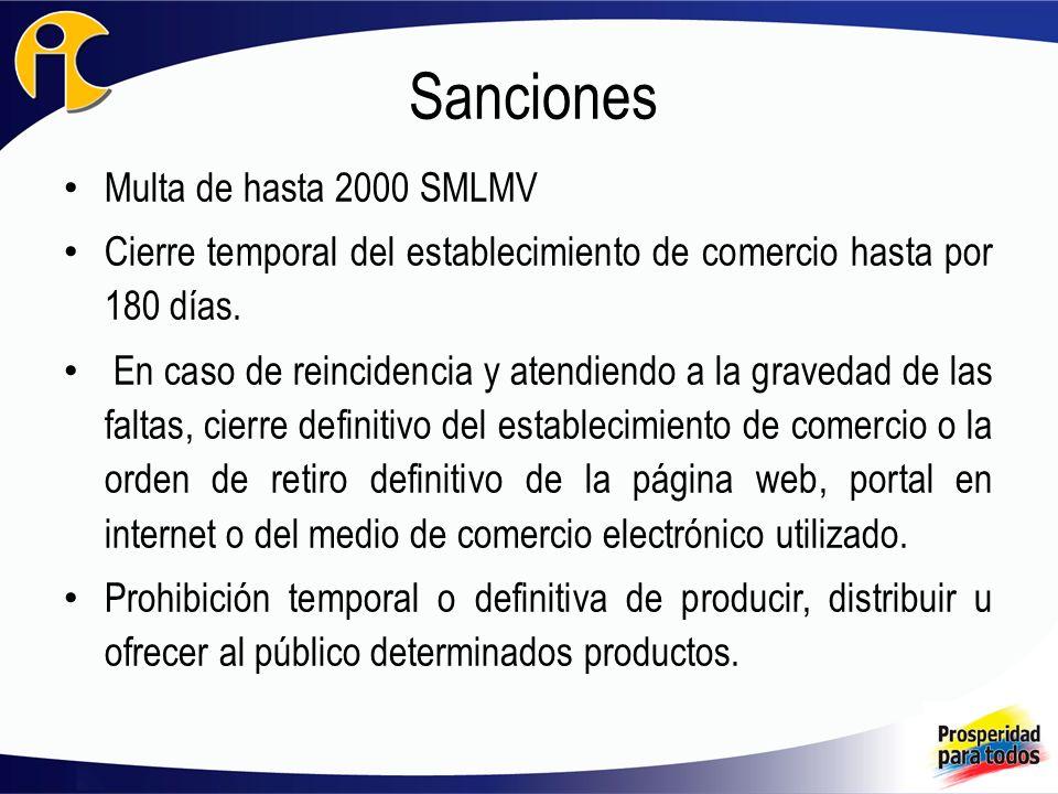 Sanciones Multa de hasta 2000 SMLMV