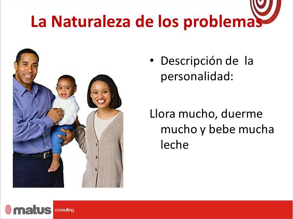 La Naturaleza de los problemas