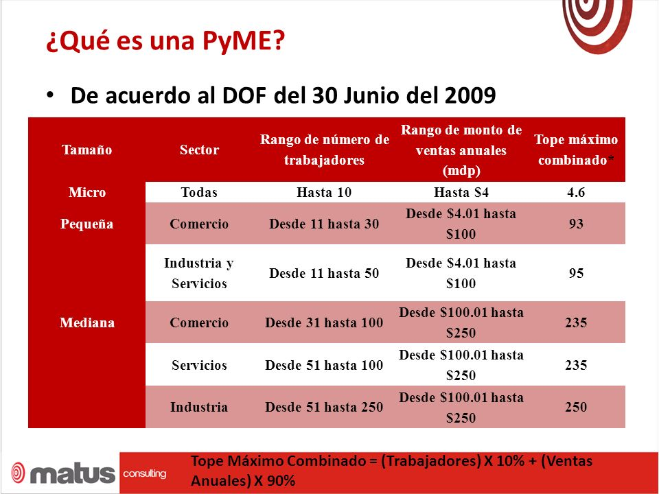 ¿Qué es una PyME De acuerdo al DOF del 30 Junio del 2009
