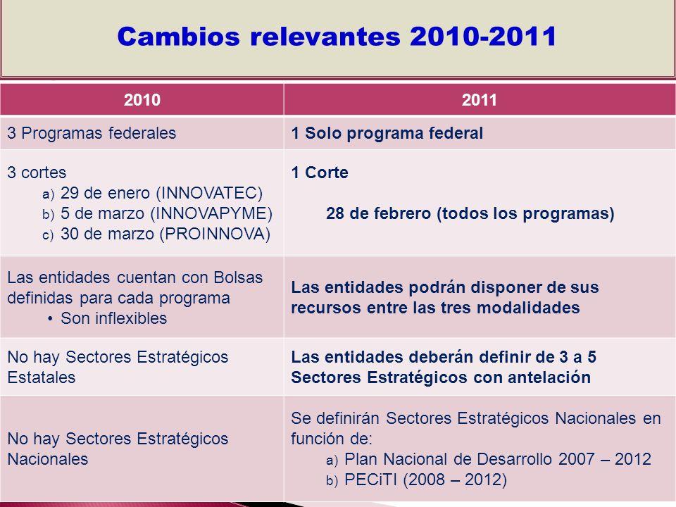 Cambios relevantes 2010-2011 2010 2011 3 Programas federales