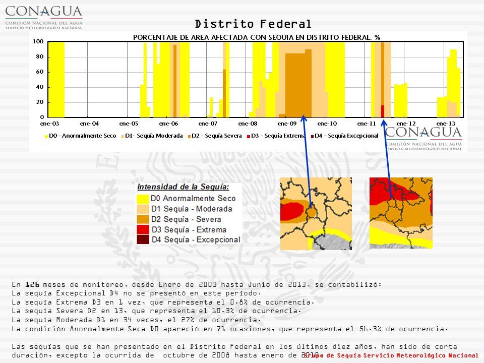 Distrito Federal En 126 meses de monitoreo, desde Enero de 2003 hasta Junio de 2013, se contabilizó: