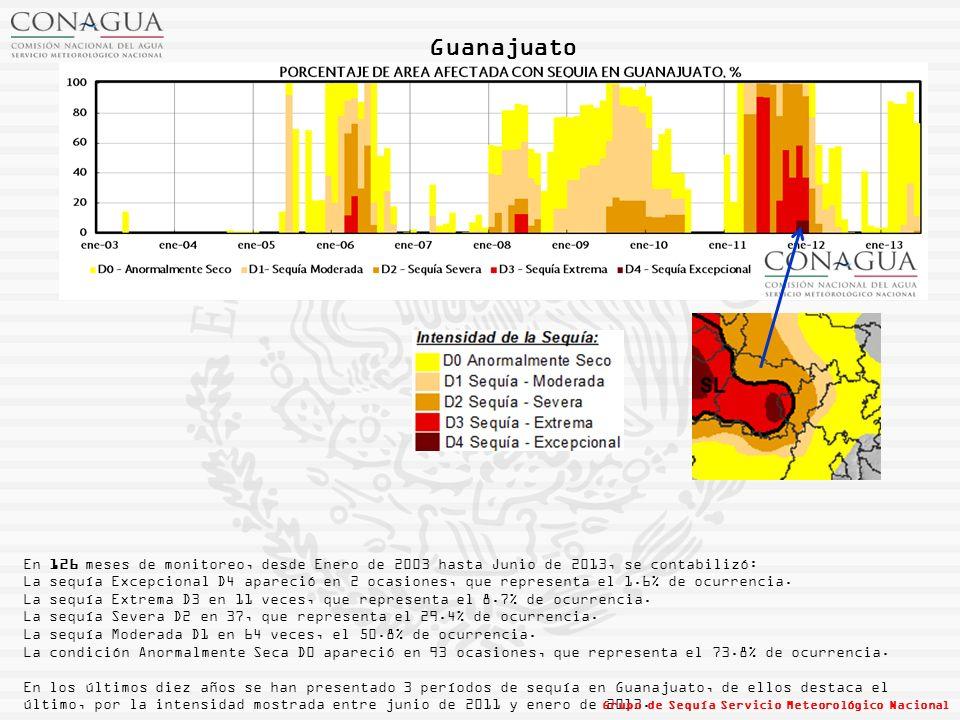 Guanajuato En 126 meses de monitoreo, desde Enero de 2003 hasta Junio de 2013, se contabilizó: