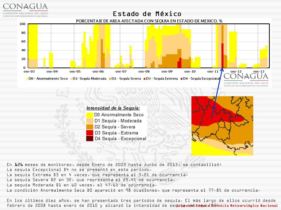 Estado de México En 126 meses de monitoreo, desde Enero de 2003 hasta Junio de 2013, se contabilizó: