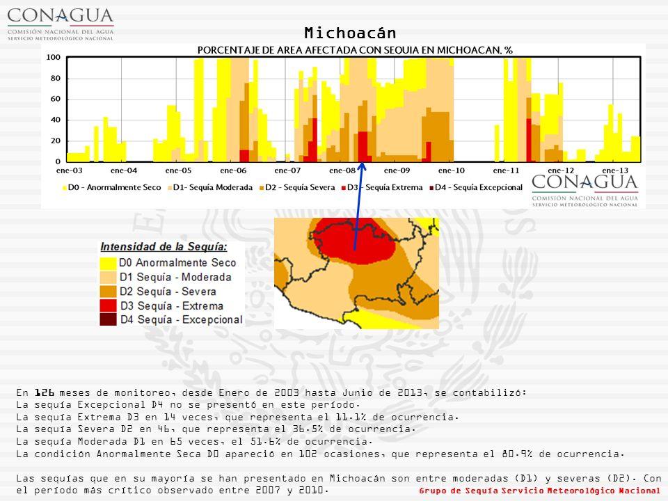 Michoacán En 126 meses de monitoreo, desde Enero de 2003 hasta Junio de 2013, se contabilizó: