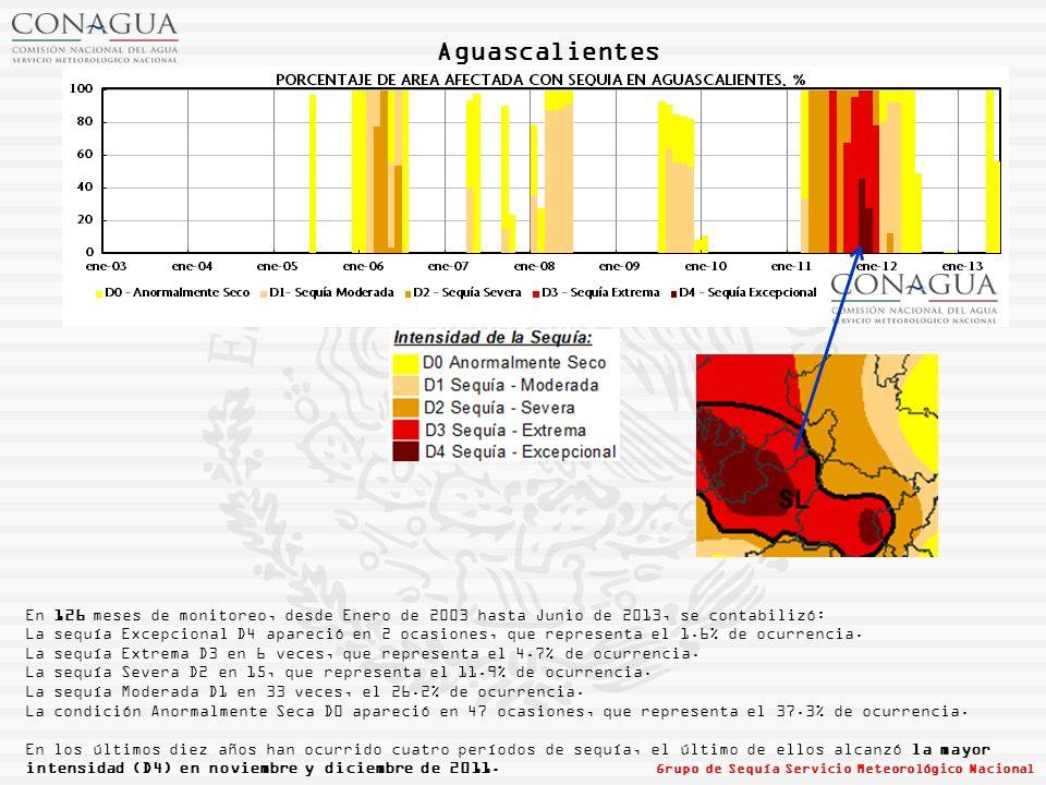 Aguascalientes En 126 meses de monitoreo, desde Enero de 2003 hasta Junio de 2013, se contabilizó: