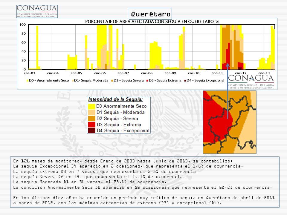 En 126 meses de monitoreo, desde Enero de 2003 hasta Junio de 2013, se contabilizó: