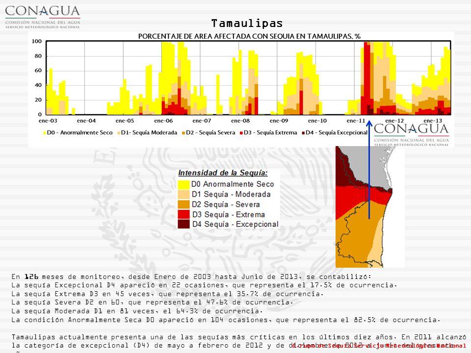 Tamaulipas En 126 meses de monitoreo, desde Enero de 2003 hasta Junio de 2013, se contabilizó: