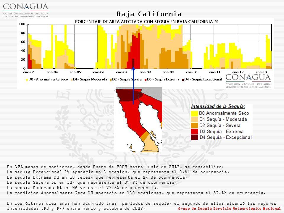 Baja California En 126 meses de monitoreo, desde Enero de 2003 hasta Junio de 2013, se contabilizó: