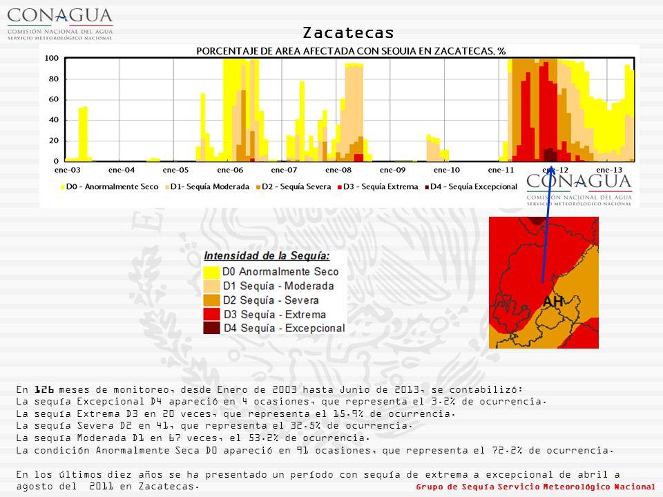 Zacatecas En 126 meses de monitoreo, desde Enero de 2003 hasta Junio de 2013, se contabilizó: