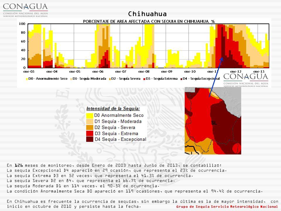 Chihuahua En 126 meses de monitoreo, desde Enero de 2003 hasta Junio de 2013, se contabilizó: