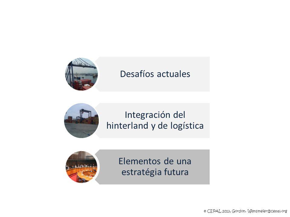 Integración del hinterland y de logística