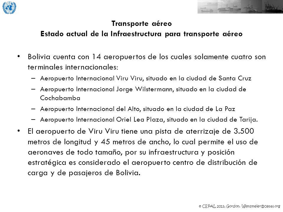 Transporte aéreo Estado actual de la Infraestructura para transporte aéreo