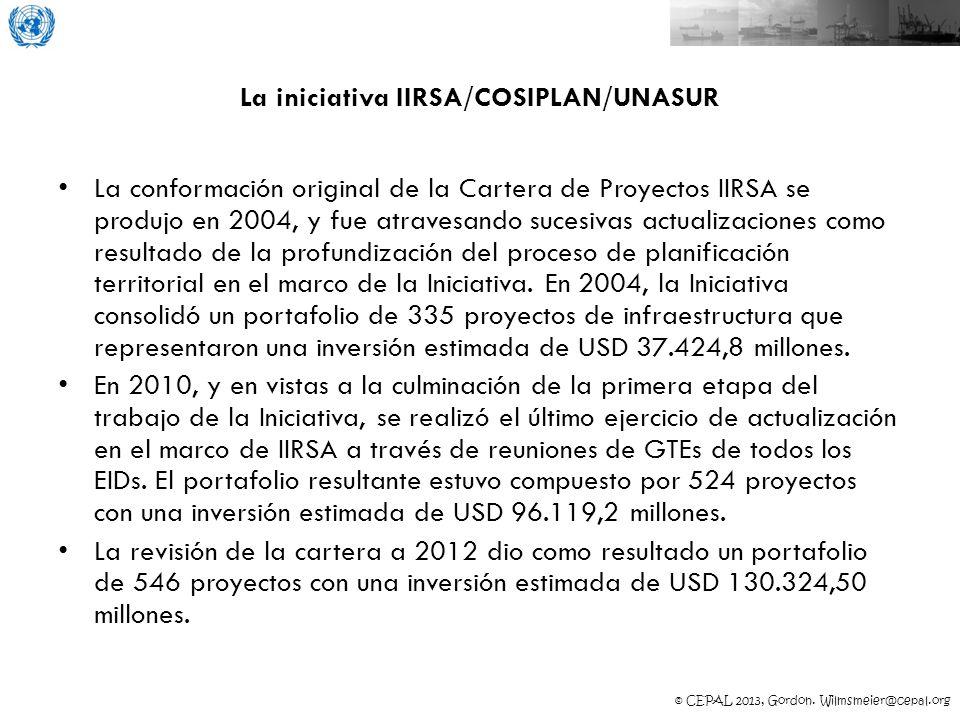 La iniciativa IIRSA/COSIPLAN/UNASUR