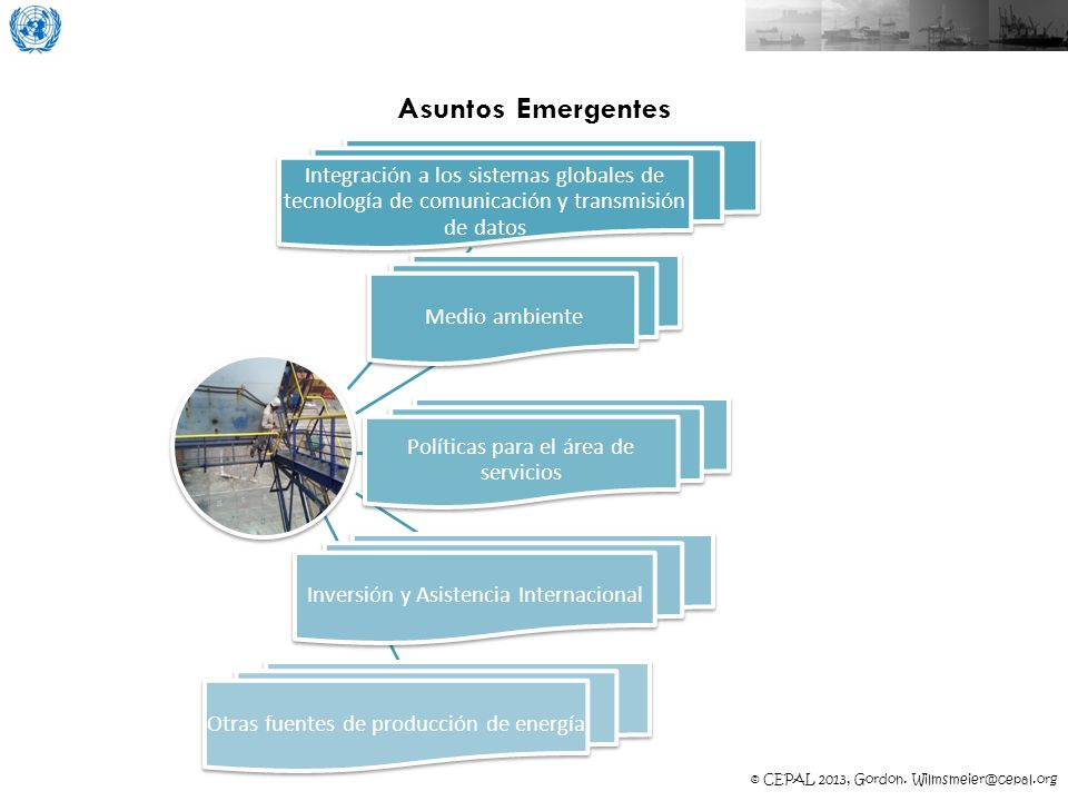 Asuntos Emergentes Integración a los sistemas globales de tecnología de comunicación y transmisión de datos.