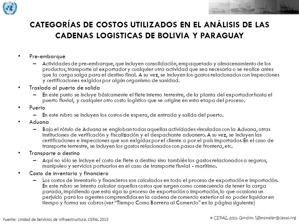 Categorías DE COSTOS UTILIZADOS EN EL ANÁLISIS DE LAS CADENAS LOGISTICAS DE BOLIVIA Y PARAGUAY