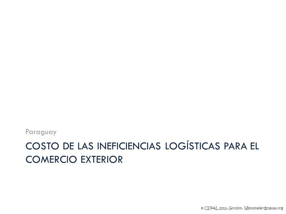 Costo de las ineficiencias logísticas para el comercio exterior
