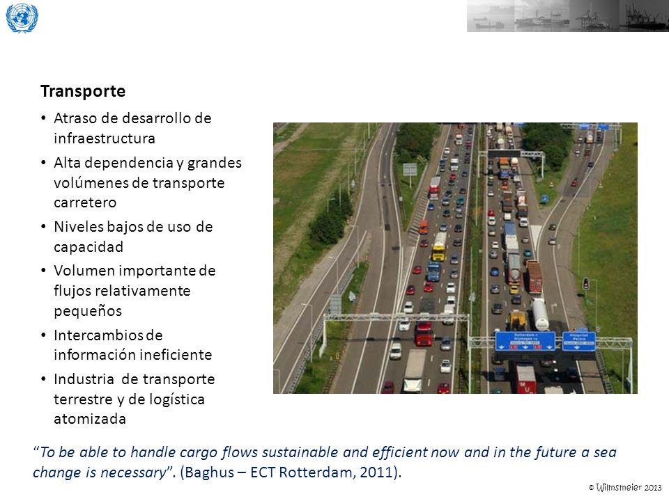 Transporte Atraso de desarrollo de infraestructura
