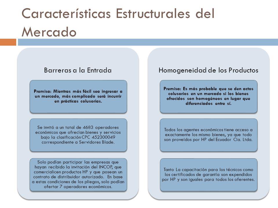 Características Estructurales del Mercado