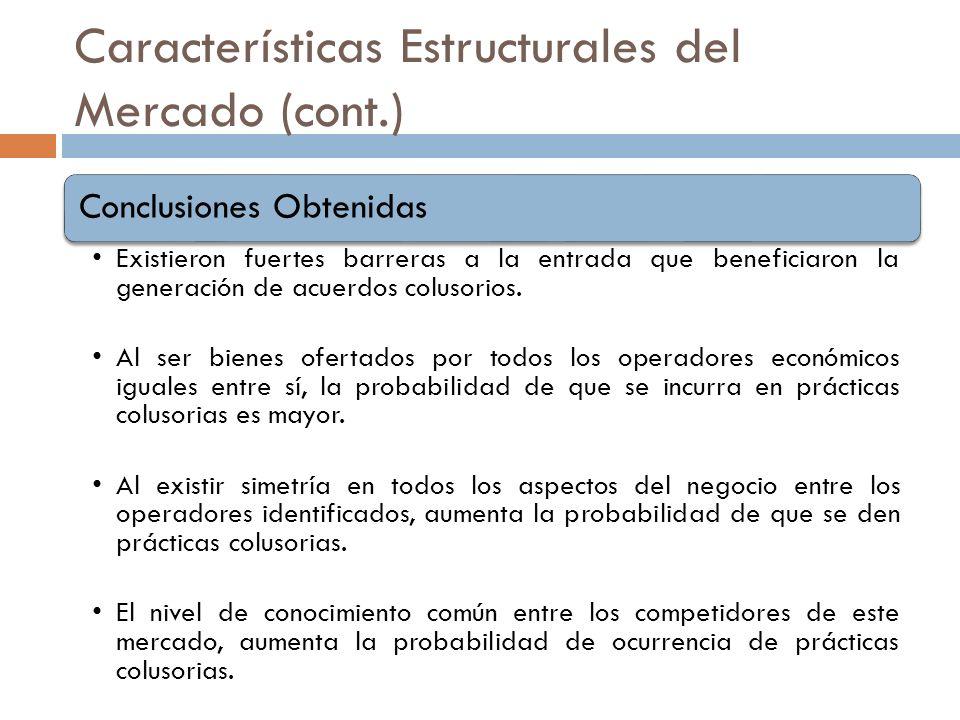 Características Estructurales del Mercado (cont.)