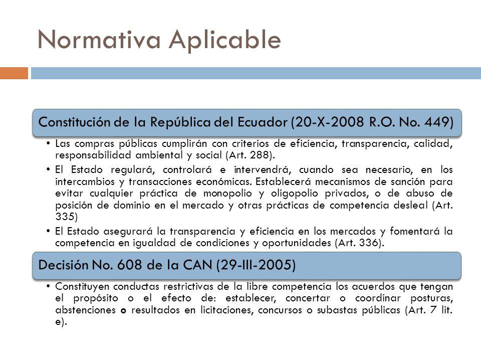 Normativa Aplicable Constitución de la República del Ecuador (20-X-2008 R.O. No. 449)