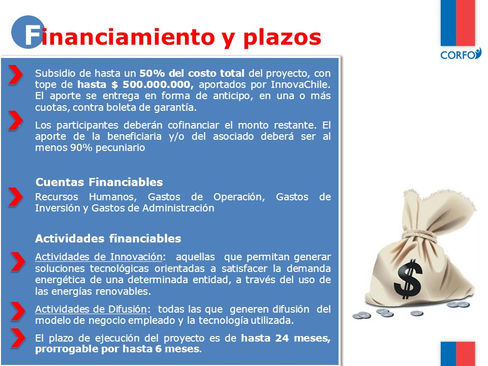Financiamiento y plazos