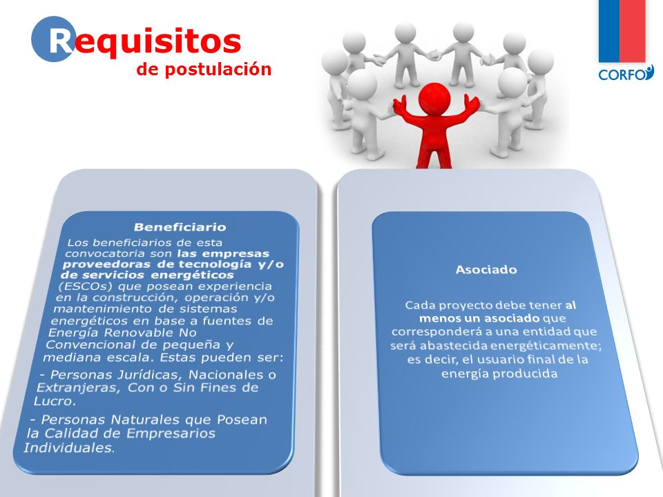Requisitos Asociado de postulación Beneficiario