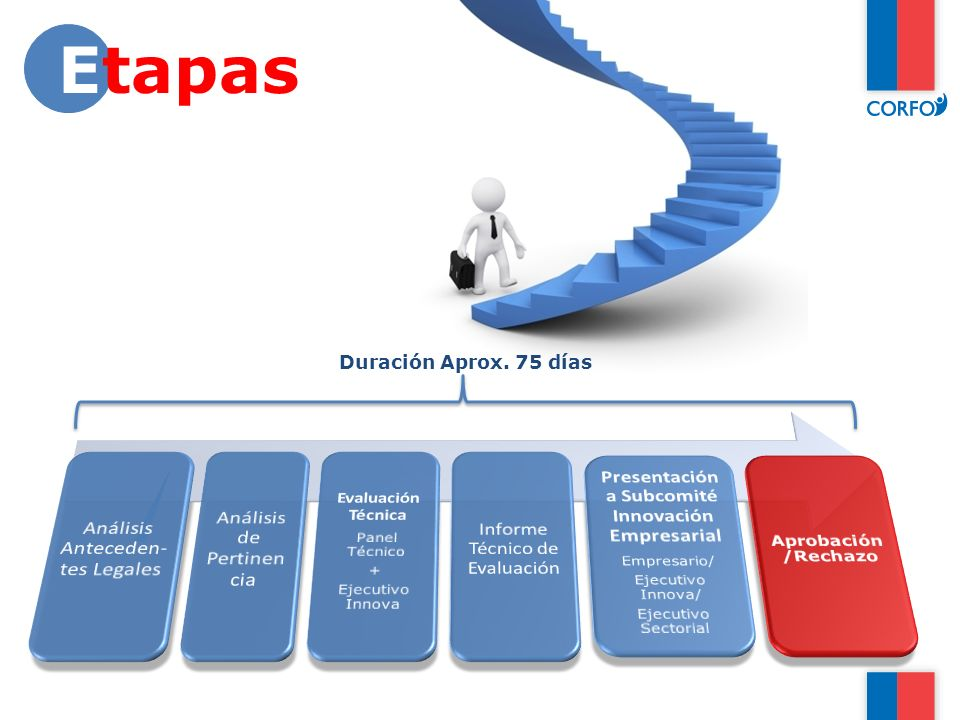 Presentación a Subcomité Innovación Empresarial