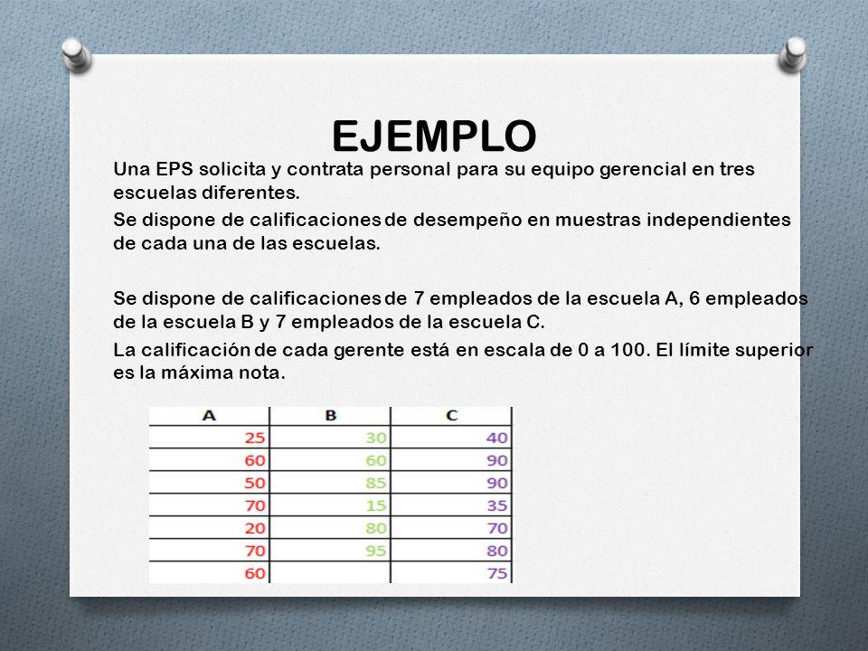 EJEMPLO Una EPS solicita y contrata personal para su equipo gerencial en tres escuelas diferentes.
