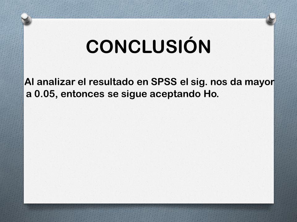CONCLUSIÓN Al analizar el resultado en SPSS el sig.