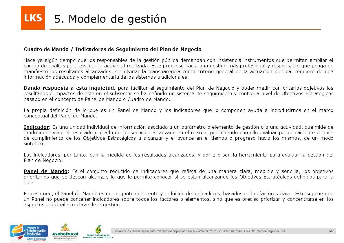 5. Modelo de gestión Cuadro de Mando / Indicadores de Seguimiento del Plan de Negocio.