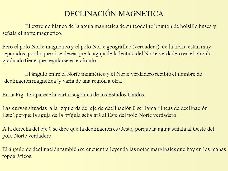 DECLINACIÓN MAGNETICA