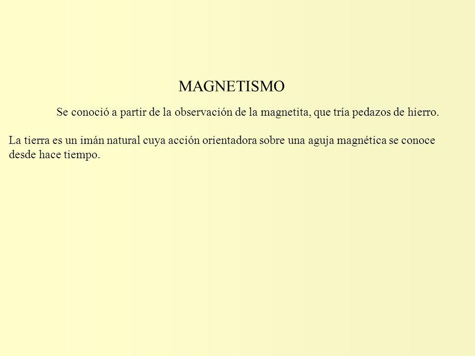 MAGNETISMO Se conoció a partir de la observación de la magnetita, que tría pedazos de hierro.
