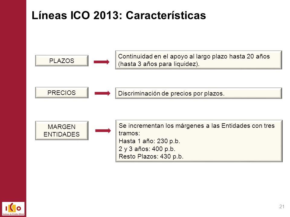 Líneas ICO 2013: Características