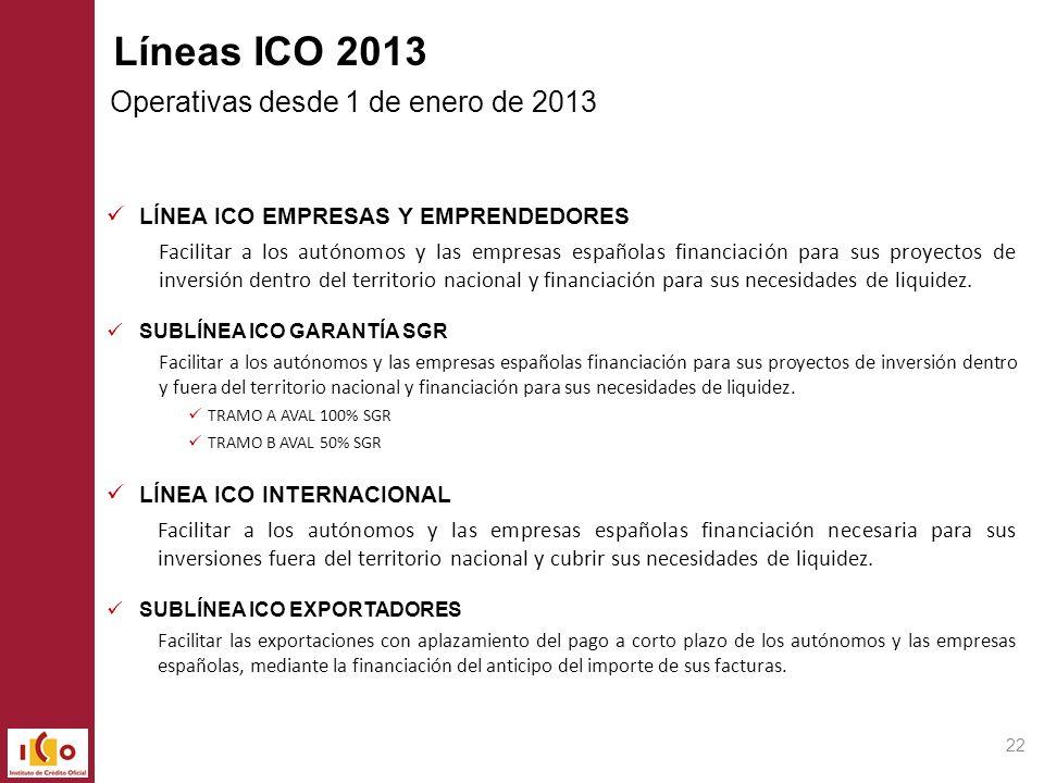 Líneas ICO 2013 Operativas desde 1 de enero de 2013