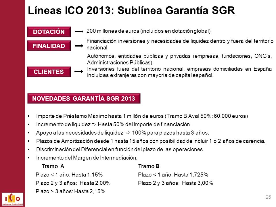 NOVEDADES GARANTÍA SGR 2013