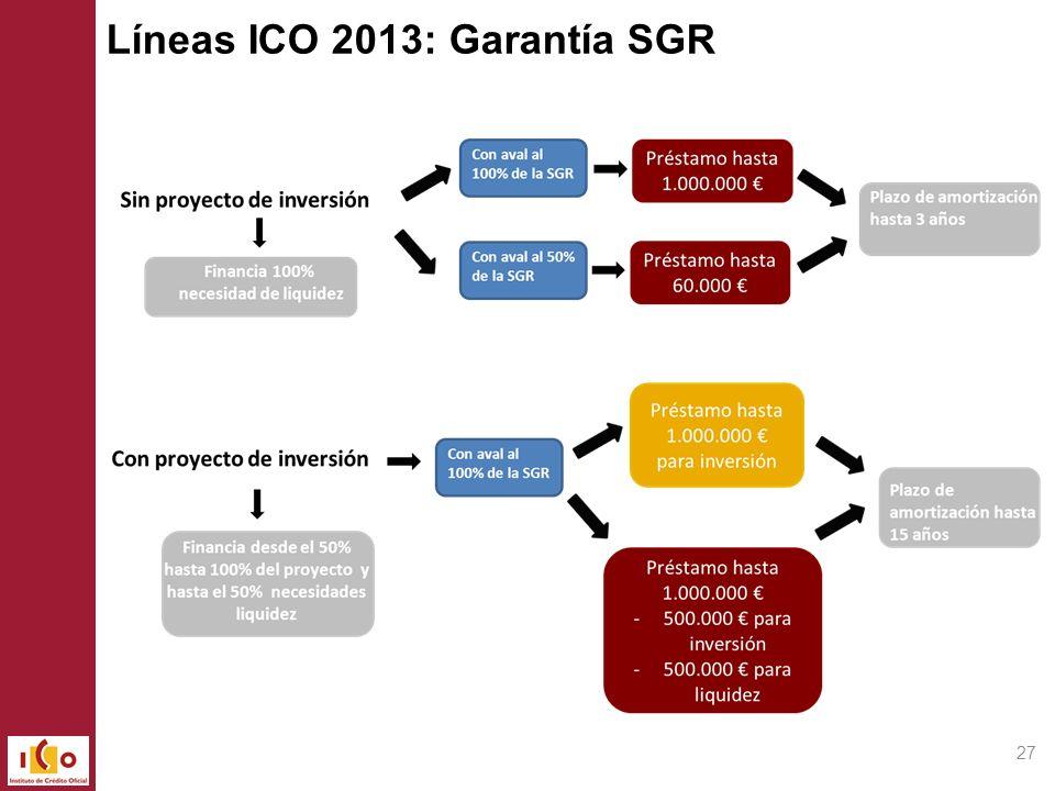 Líneas ICO 2013: Garantía SGR