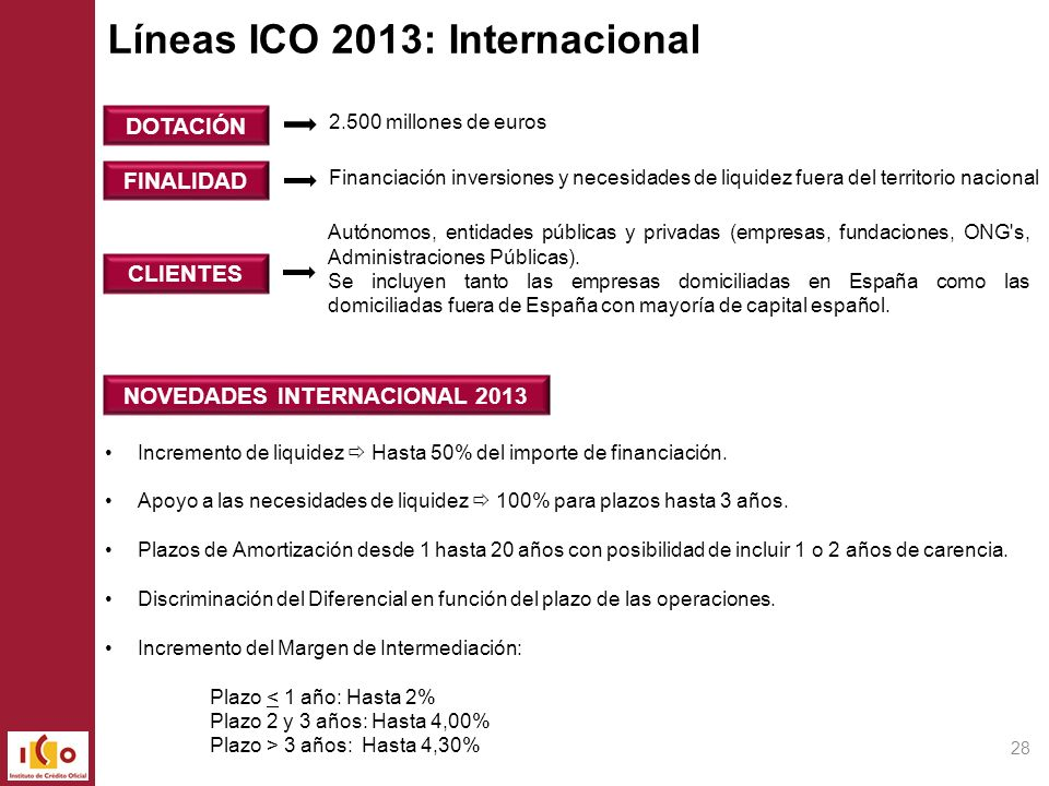 NOVEDADES INTERNACIONAL 2013