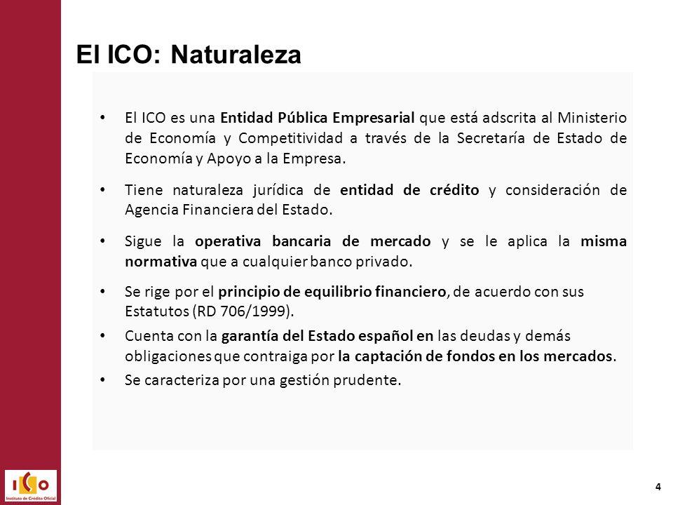 El ICO: Naturaleza