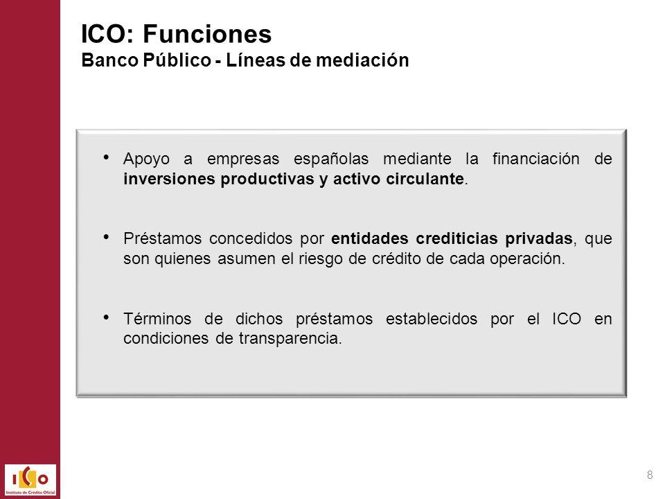 ICO: Funciones Banco Público - Líneas de mediación