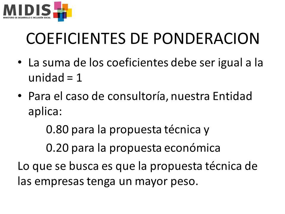 COEFICIENTES DE PONDERACION