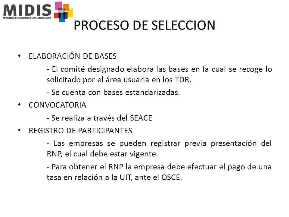 PROCESO DE SELECCION ELABORACIÓN DE BASES