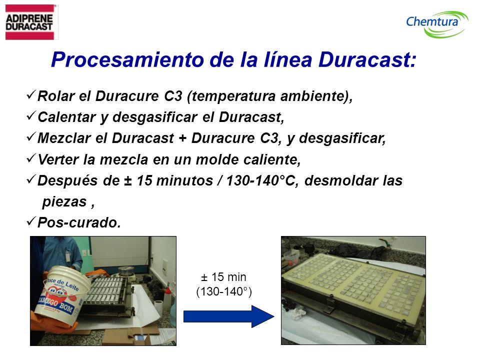 Procesamiento de la línea Duracast: