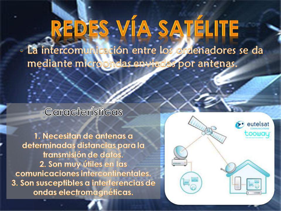 Redes Vía Satélite La intercomunicación entre los ordenadores se da mediante microondas enviadas por antenas.